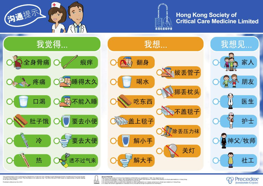 ICU Communication Board, Simplified Chinese Version